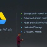 Google Drive for work with Unlimited Storage @ $10 per month