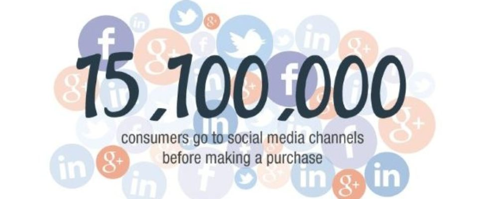 social media affects on buying process