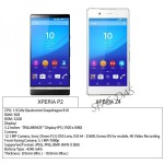 After Xperia Z4 Sony could present an Edgeless smartphone: Xperia P2
