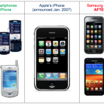 Samsung Pays $ 930 million Penalty to Apple