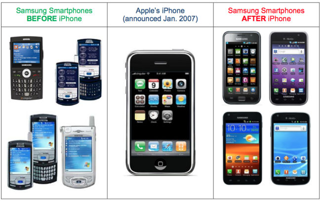 Apple VS Samsung Case