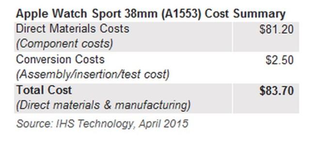 apple watch sport cost