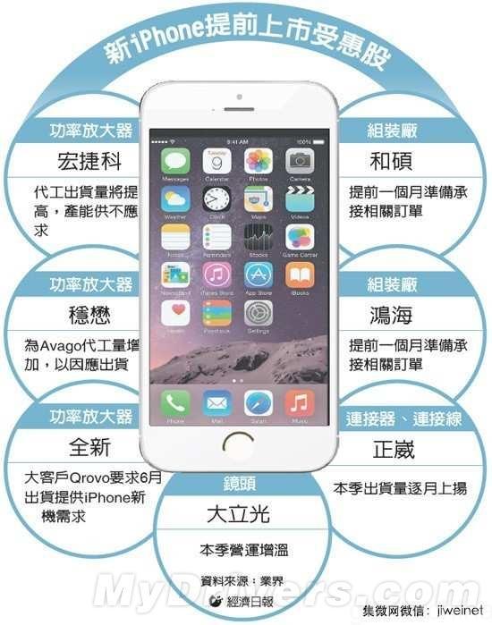 iphone-6s-specs-rumors-detail