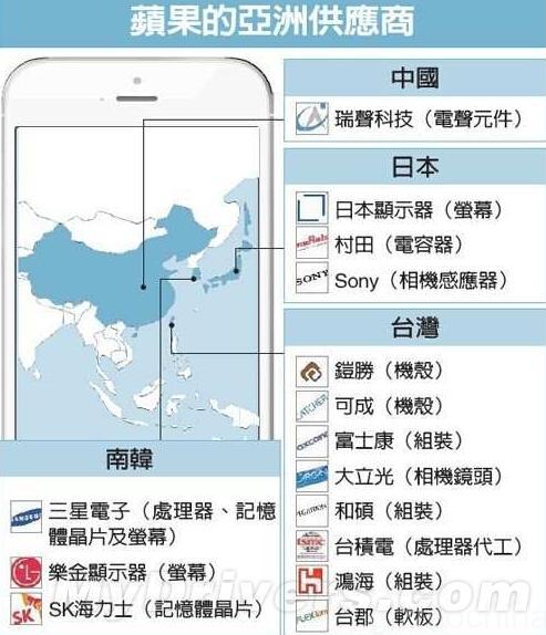 iphone-6s-specs-rumors