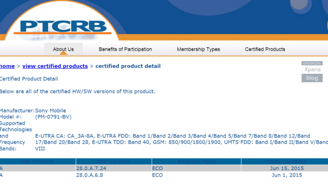 First firmware update for Sony Xperia Z3+ and Z4