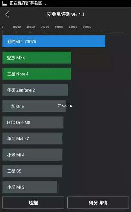 Xiaomi Mi5 Antutu Benchmark Score