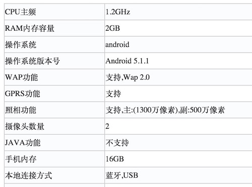 Lenovo PB1-750N tech specs