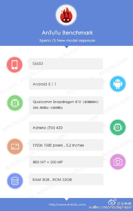 Sony Xperia Z5 Antutu Benchmark Socre and specs