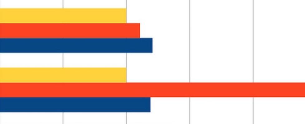 iPhone 6s vs 6s plus vs galaxy note 5 vs s6 benchmark