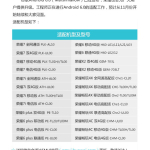 Confirmed list of Huawei Smartphones to get Android 6.0 Marshmallow update