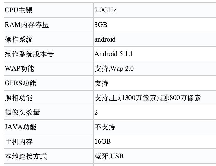 OnePlus X tech specs