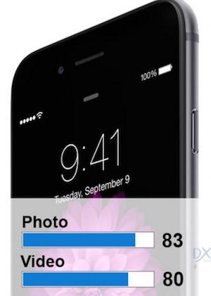 iPhone 6s camera test
