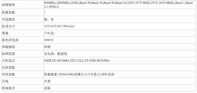 HTC One X9 Tech Specs