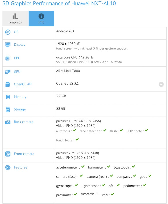 Huawei Mate 8 tech specs detail