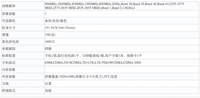 Honor 7 Plus specs
