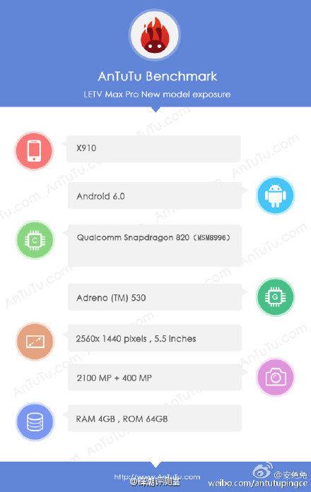 LeTV Max Pro X910 tech specs