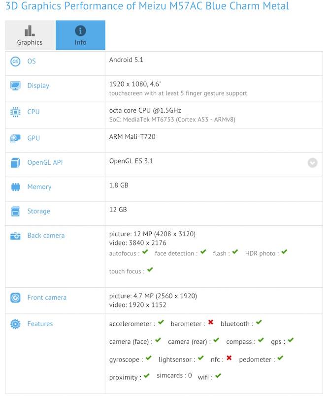 Meizu Pro 5 Mini Tech SPecs