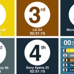 Speed Test : iPhone 6s vs Samsung Galaxy S6 vs Sony Xperia Z5 vs LG G4 vs Lumia 950