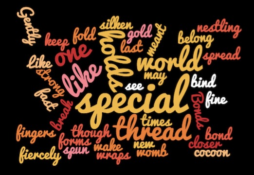 Word Cloud Online Photo Editor tool