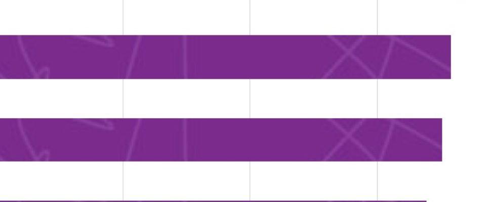 Comparing CPUs