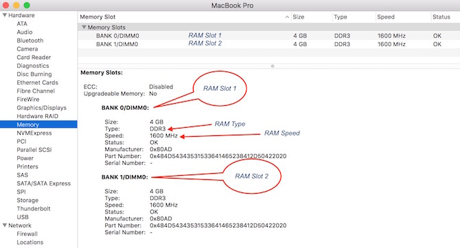 Check RAM detail on Mac