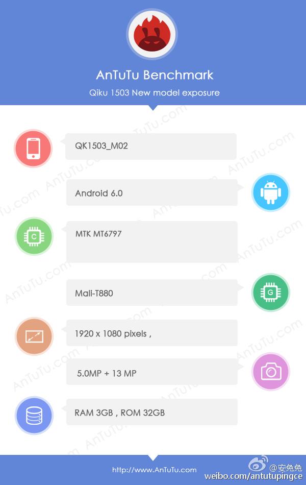 QK1503-M02 specs