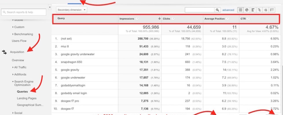 Search Queries Analytics SEO Tool