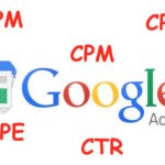 Should I Use CPM Ad Networks as Google Adsense Alternative
