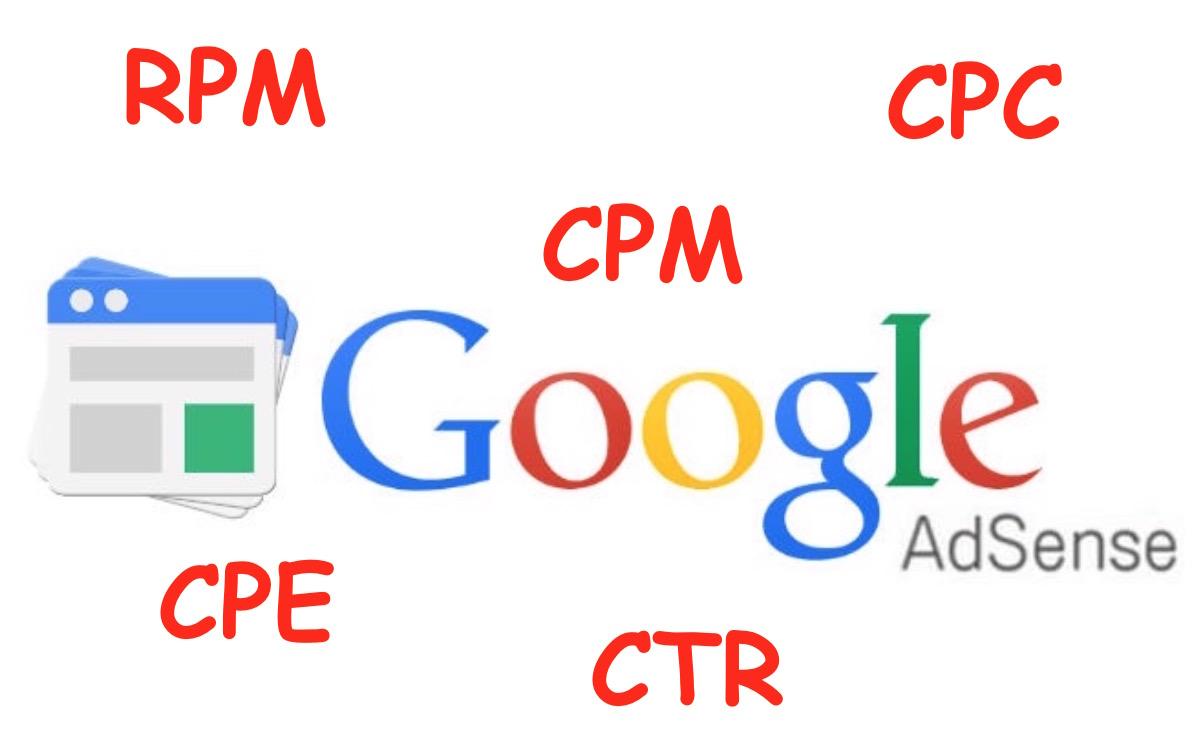 Adsense CPM RPM CPC CTE CPE
