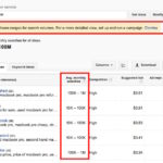 Free AdWords users will now have limited access to Google Keyword Planner