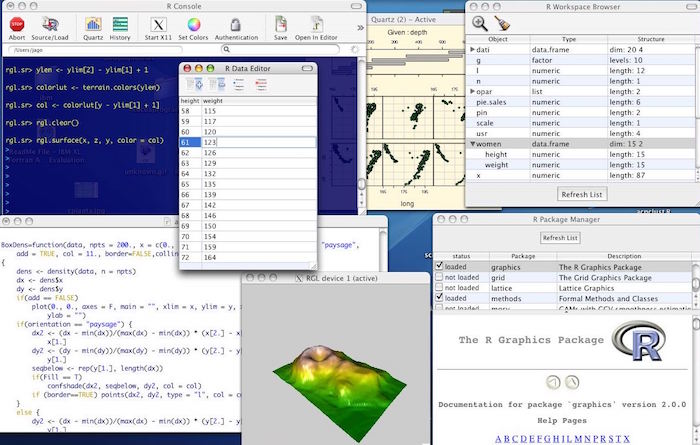 R Project Statistical Computing
