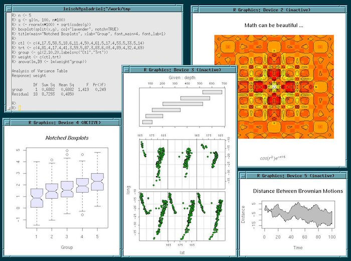 R Project Statistical calculation