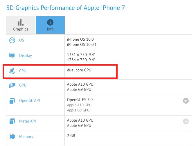iphone-7-gfxbench