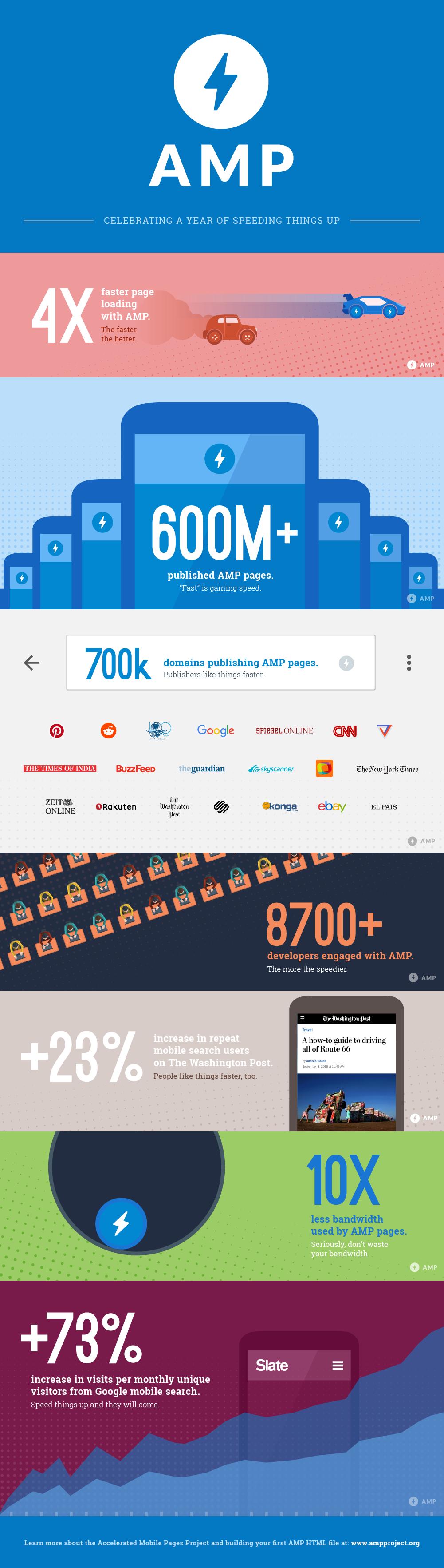 amp-infographic